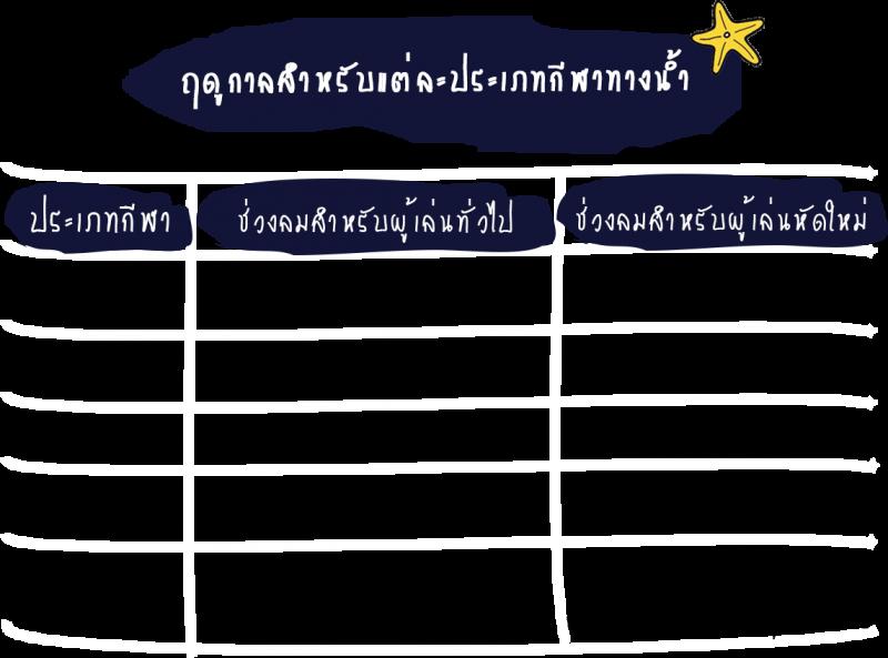season Thai